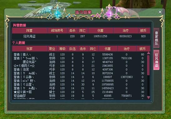 战斗结果,详细奖励数值会在游戏界面右侧的小窗口显示
