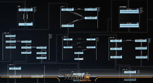 即时连击战斗 《无尽战区》QTC核心战斗机制全面解析